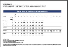 Trailer Tire Load Range Chart 19 5 Tire Pressure Chart Boom Lift 60 66 Max Working