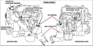 boost leak guide engine diagram jpg