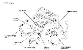 Motor wiring engine partment hose diagram b18c1 coolant routing