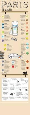 Best 20 Dmv Motor Vehicle Ideas On Pinterest Company Names List