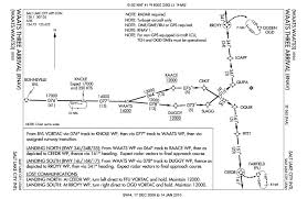 Kslc Approach Charts News Honeywell Fms Issue In Rnav Approaches