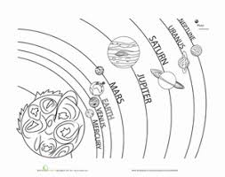 Small Picture Solar System Worksheet Educationcom