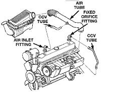jeep wrangler rpms than runs fine the throttle body full size image