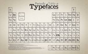 Fonts Posters All Popular Font Families In One Typeface Poster