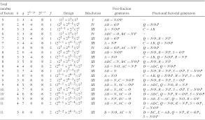 2 6 Factorial Design Post Fractionated Strip Block Designs Semantic Scholar