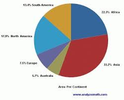 33 Pie Chart Reading Pie Charts Examples With Solutions In Pie Graph