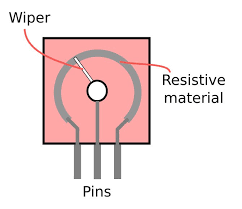 the potentiometer and wiring guide build electronic circuits Potentiometer Wiring Diagram For 500k inside a potentiometer Potentiometer Motor Wiring Diagram