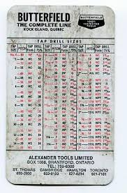 Decimal Equivalent Drill Chart Butterfield Tap Drill Sizes Decimal Equivalents Reference