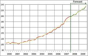Chromium Prices Chart Chromium More Than Fancy Trim Seeking Alpha