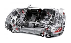 porsche 911 replacement engines related keywords suggestions gt3 engine
