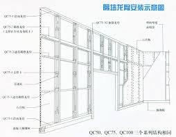 Metal Framing Details Steel Joistmetal Framingmetal Stud Track