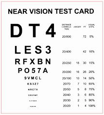 Circumstantial Are All Dmv Eye Chart The Same Dmv Eyesight
