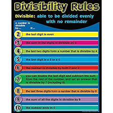 Math Divisibility Rules Chart Amazon Com Really Good Stuff Divisibility Rules Poster