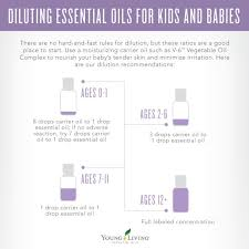 Rollerball Dilution Chart Young Living Essential Oil Dilution Calculator For Adults