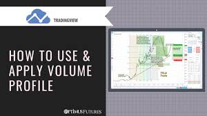 Tradingview How To Use And Apply Volume Profile