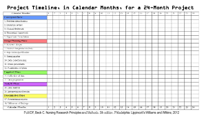 Research Proposal Timeline Template Magdalene Project Org