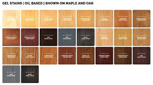 Minwax Stain Color Chart On Pine Addly Co
