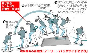 スケボー堀米雄斗、金メダル獲得「取りたい」公言実行「本当にうれしい」 - スケートボード - 東京オリンピック2020 : 日刊スポーツ