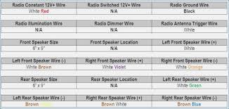 40 unique ford taurus radio wiring diagram victorysportstraining 2006 Ford Taurus Fuse Box Diagram ford taurus radio wiring diagram lovely glamorous 2004 ford star wiring diagram ideas best image wire