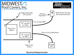 pool pump wiring solidfonts removing a pool pump motor emerson pool pump motor wiring diagram nodasystech com