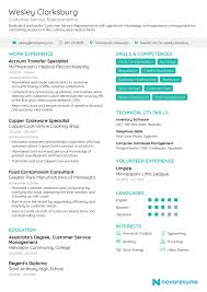 Qualifications For A Customer Service Representative Summary Of Qualifications Customer Service Business