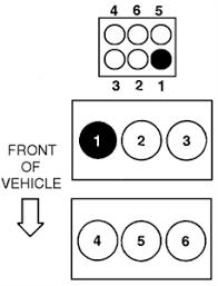 solved firing order of mercury mystique fixya need spark plug wire diagram 98 mercury mjvpi13o0m32b1tn2ndxkgrg