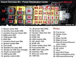 2004 jeep grand cherokee fuse schematic limited box diagram wiring rh trumpgrets club 2002 jeep grand cherokee fuse box diagram 1999 jeep grand cherokee
