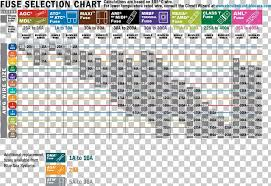 Wire Gauge Amp Chart Ac Circuit Breaker Electrical Wires Cable Wiring Diagram Wire