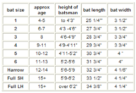 Weight Size Chart Cricket Bats And Cricket Equipment Size Guide And Advice