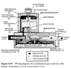 honeywell 272848 wiring diagram honeywell image honeywell gas valve wiring diagram jodebal com on honeywell 272848 wiring diagram