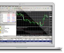 Metatrader 4 Mt4 For Windows Pc Fxtm Global