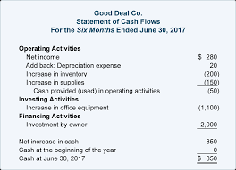 let s review the cash flow statement for the six months ended june 30