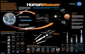 Mission Tomorrow The Vision For Space Exploration A