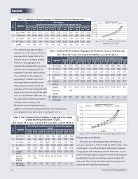Ghaziabad Chart 2018 Ghaziabad Chart Din Websavvy Me