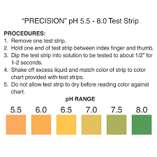 Ph 5 5 8 Test Strip Precision Laboratories