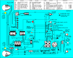 simplicity wiring diagram wiring diagram and schematic design need wiring diagram for 20hp bs on simplicity zt consumer