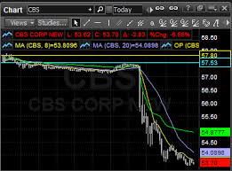 Cbs Ceo Money From Wfn1