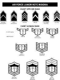 Air Force Grade Chart Afjrotc Cadet Air Force Ranks
