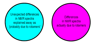 Xkcd Venn Diagram And Now For Something Completely Different 8 Xkcd Style Venn