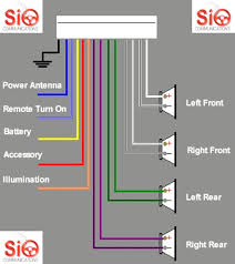 toyota wire harness car best wiring librarysony car stereo wiring harness wiring diagram for you nissan