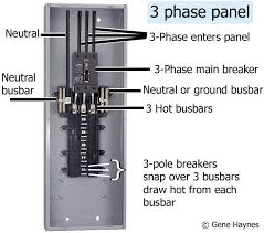 how to wire 3 phase 3 Phase Breaker Panel Wiring larger image, example 3 phase breaker panel generally 3 hot wires from meter attach to 3 pole main breaker neutral connects to neutral busbar 3 phase circuit breaker panel wiring