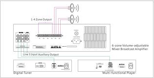 Amply Aplus AP-6A650 chọn 6 vùng âm thanh Uy Tín Giá Rẻ