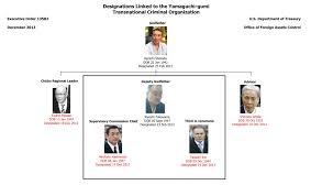 Ofac Organizational Chart December 19 2013 Yamaguchi Gumi Tco Designations By Ofac