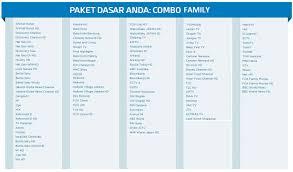 Bandingkan harga dan spesifikasi tv, video. Basic Package Channel List Combo Family