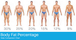 Body Fat Comparison Page Get Me Fitter