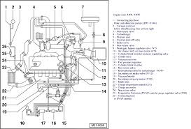 2009 vw jetta fuse box diagram wiring diagram and fuse box 2005 Jetta Fuse Box need some vw vac diagram help 340703 on 2009 vw jetta fuse box diagram 2005 jetta fuse box diagram