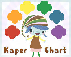 Girl Scout Daisy Kaper Chart Printable Blank Version Of The Other Kaper Chart On This Board For
