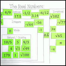 number system students to practice sorting the real numbers into irrational rational integers whole and natural counting numbers