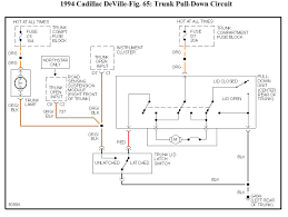 question 1994 cadillac deville fuse 5 60 amp maxifuse controls thumb