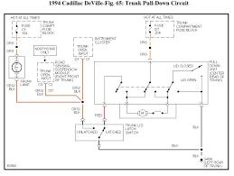 1998 cadillac deville pcm wiring diagram ~ wiring diagram portal ~ \u2022 1993 Cadillac DeVille Fuse Box Diagram at 98 Cadillac Deville Fuse Box Diagram Trunk